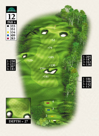 Hole 12 - Modry Las